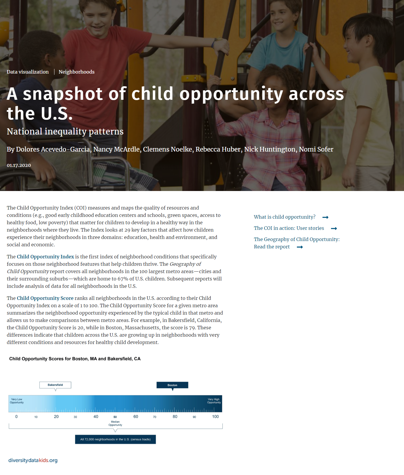 A Snapshot of Child Opportunity Across the U.S.: National Inequity Patterns
